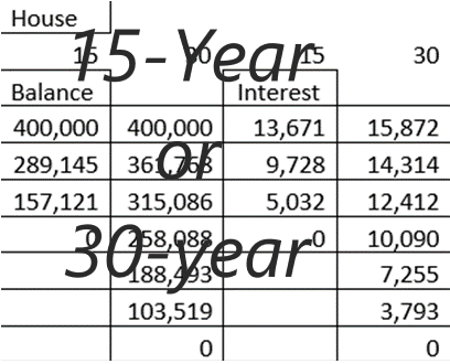 15 year mortgage vs investing