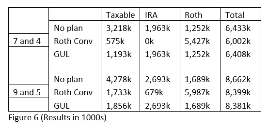Stretch IRA Replacements: Life Insurance vs. partial Roth ...