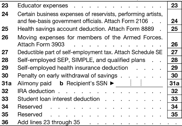 Modified Adjusted Gross income calculation