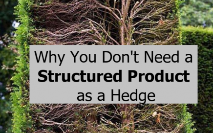 Structured investments