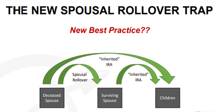 spousal trap and 10-year rule
