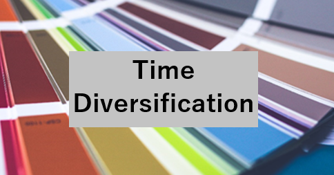 Time Diversification